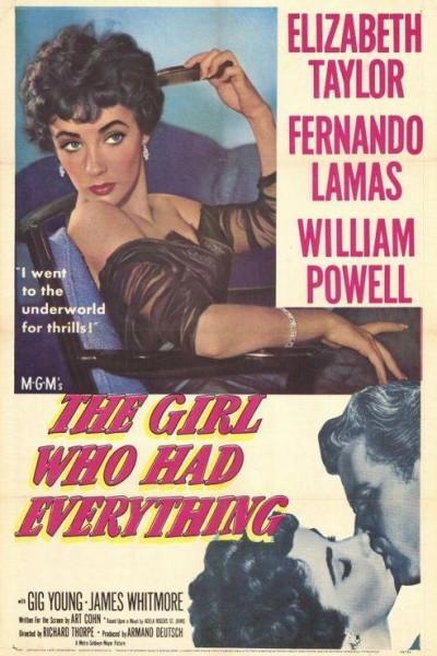 Caratula, cartel, poster o portada de The Girl Who Had Everything