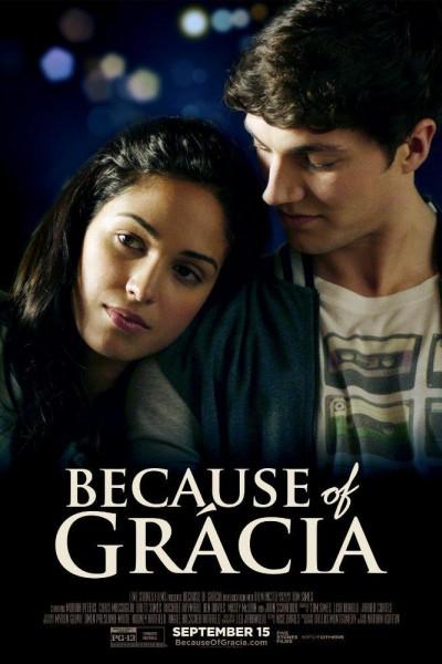 Caratula, cartel, poster o portada de Because Of Grácia