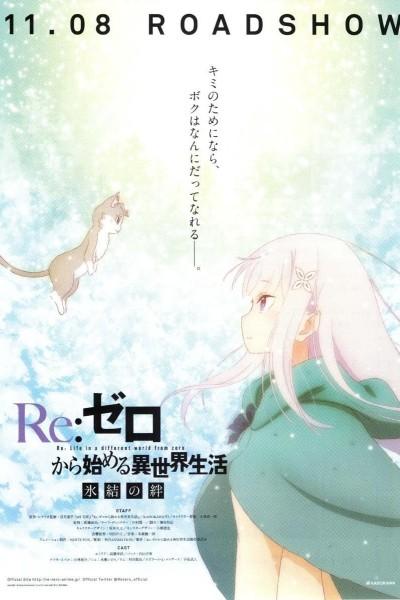 Caratula, cartel, poster o portada de Re:Zero Hyōketsu no Kizuna